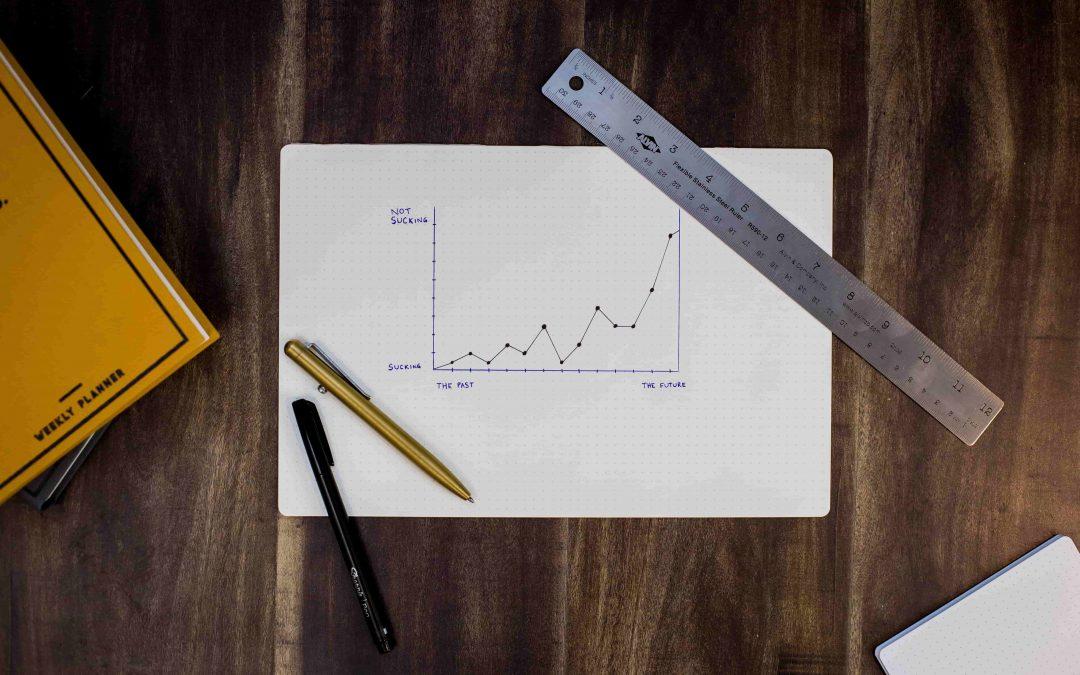 Les 7 KPIs INDISPENSABLES pour mesurer votre marketing